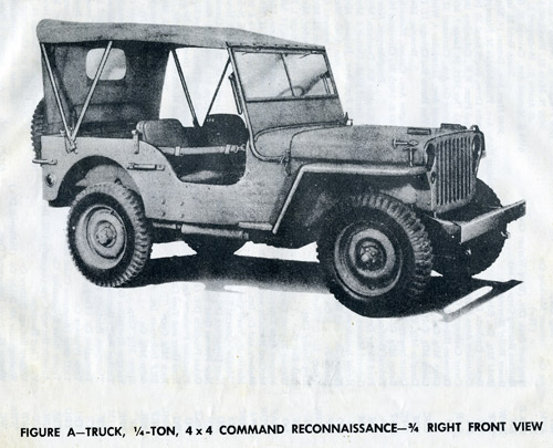 jeep manual picture